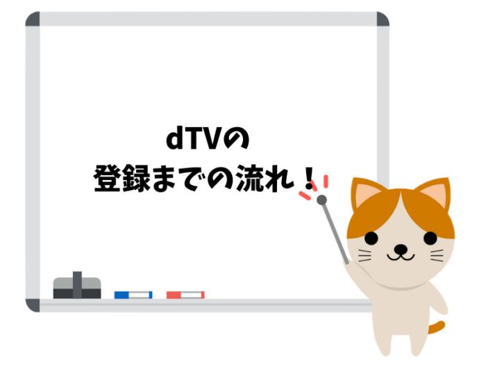 【画像付き】dTVの登録方法は簡単!3ステップで完了!